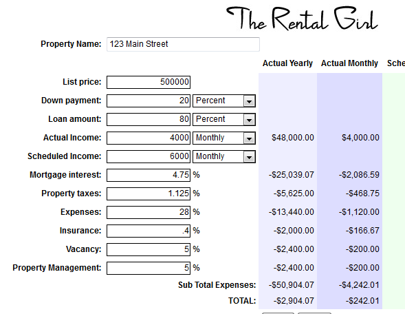 Purchasing Income Property: Do the Numbers Work?